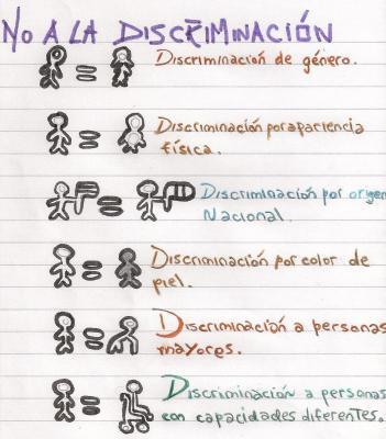 NO A LA DISCRIMINACION